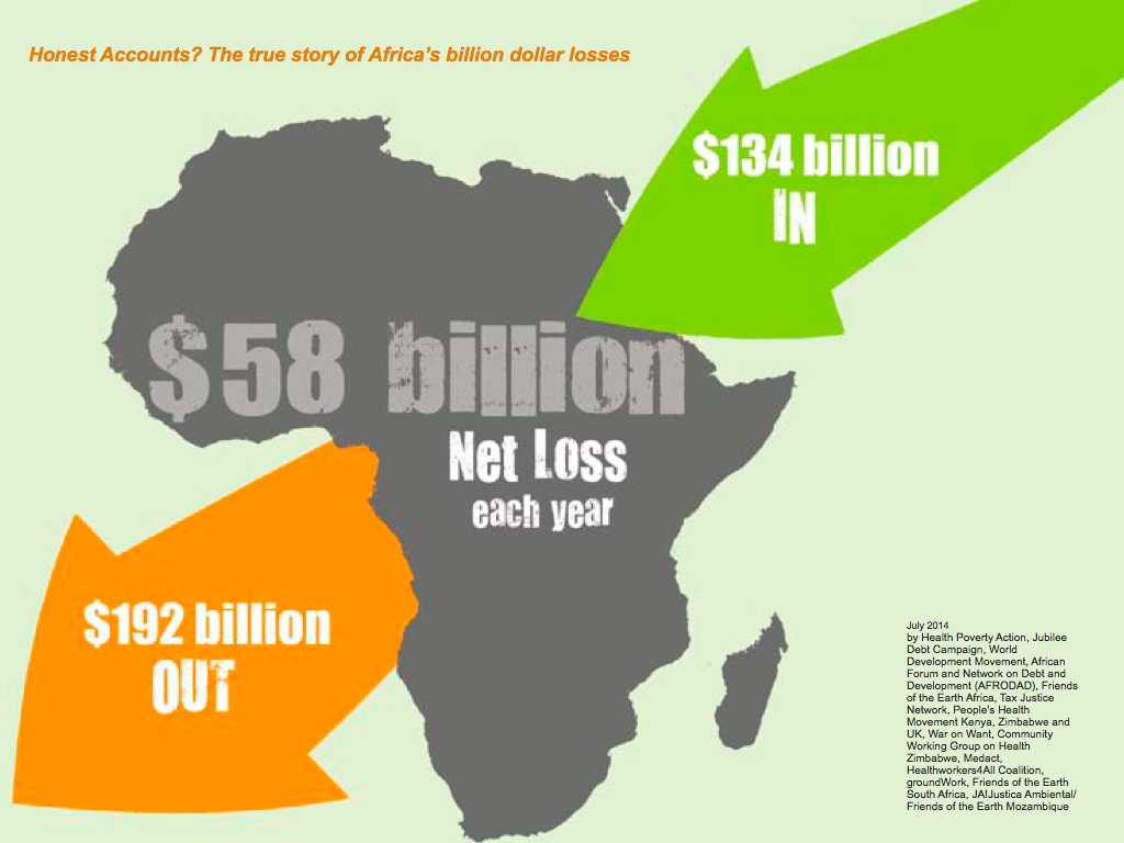 Debunking the self-propagating global myth an aid-dependent Africa while it is Africa that is aiding the rest of the world. The 2014 Health Poverty Action report shows how Africa makes a net external payment of US$58 billion yearly to the rest of the world / © Health Poverty Action